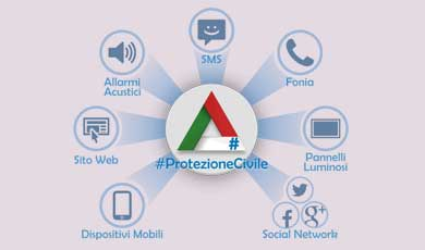 Iter, la nuova app che rivoluziona la Protezione Civile in Campania